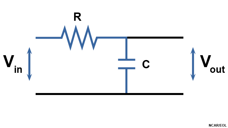 Meteorological Instrument Performance CharacteristicsMeteorological Instrument Performance Characteristics