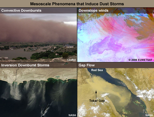 composite of images showing the types of mesoscale phenomena that induce dust storms convective downbursts