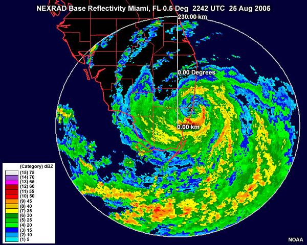 Weather Radar Fundamentals Print Version