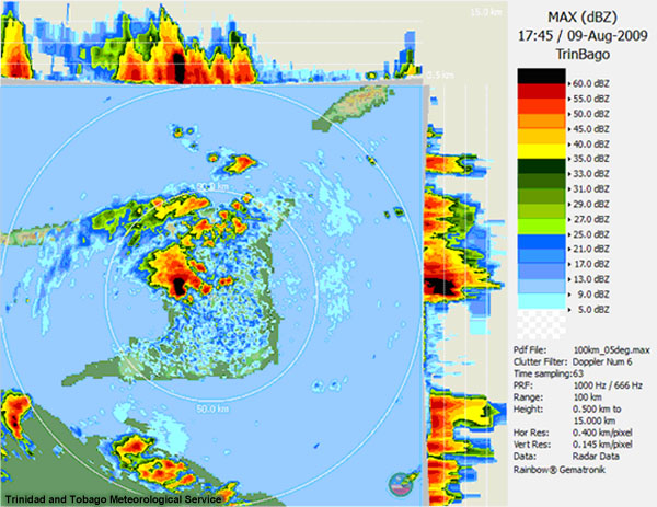 Weather Map Of The Carribean.Caribbean Radar Products